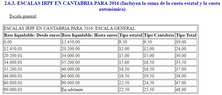 escala irpf 2016 cantabria